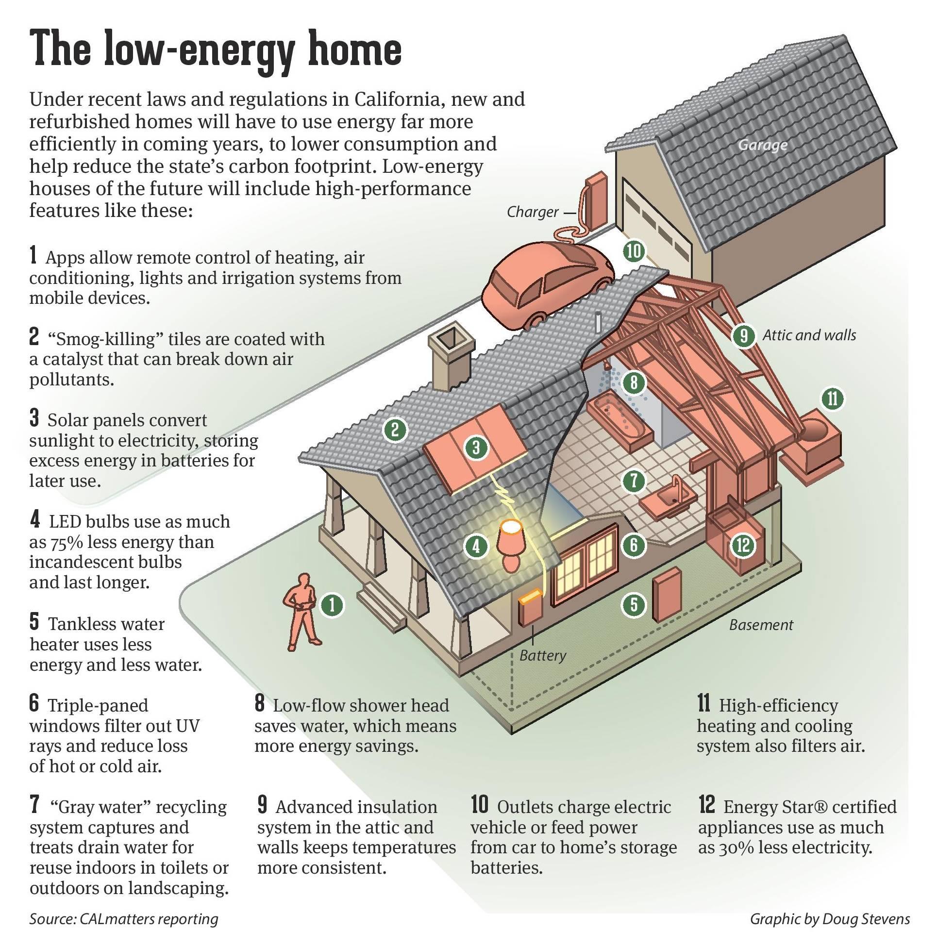 energy_home_001