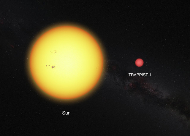 The star TRAPPIST-1 compared to our sun. This cool, low-mass red dwarf star is not much larger than the planet Jupiter.