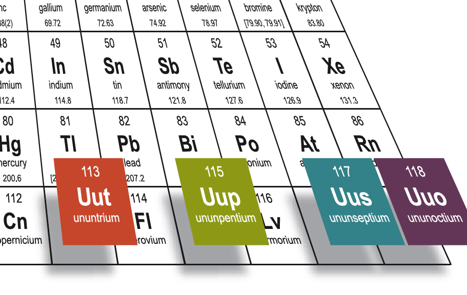 the four radioactive elements were added to the periodic table last year and this image shows their temporary names international union of pure an applied - Periodic Table Of Elements Years