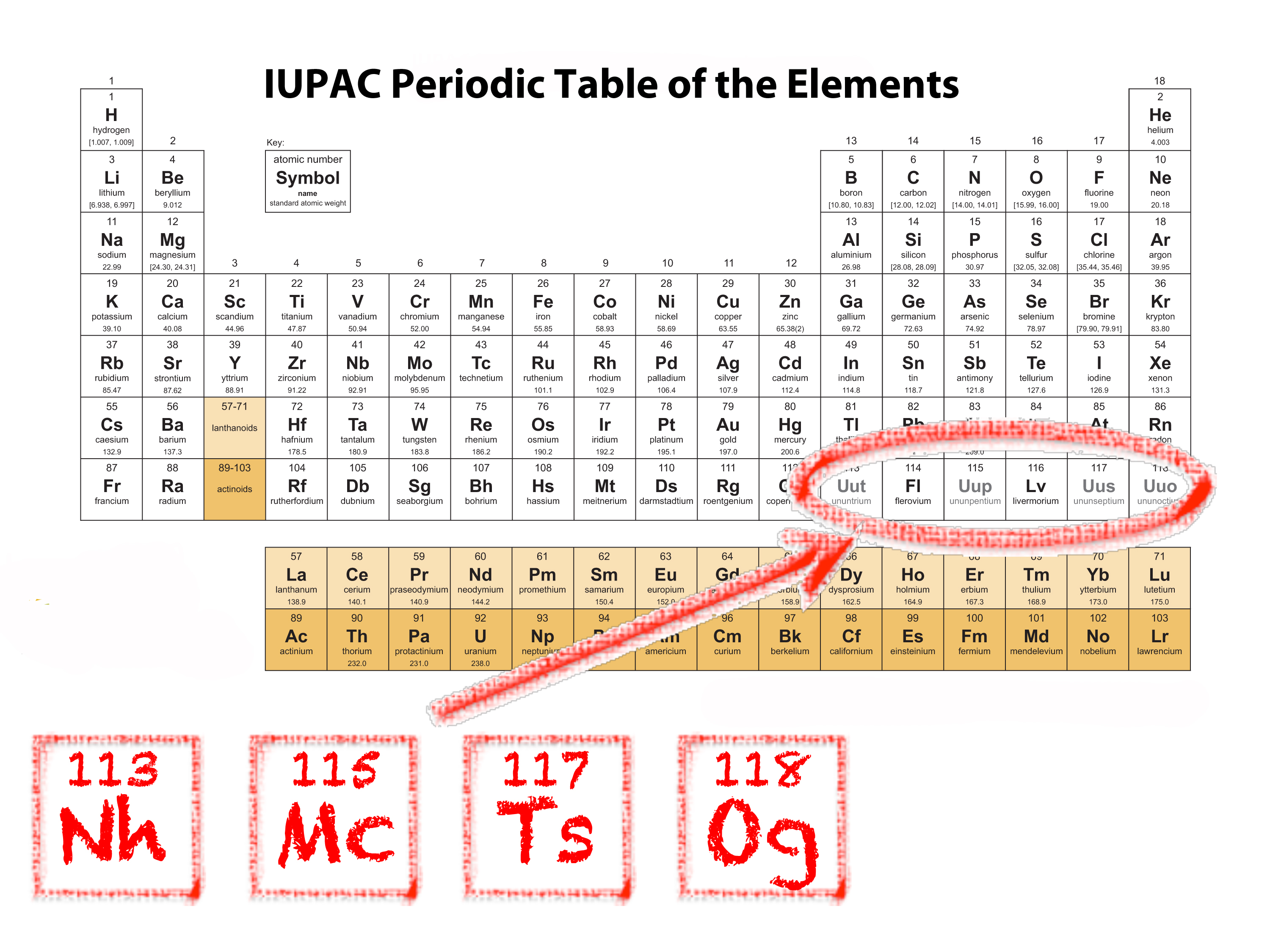Hello nihonium scientists name 4 new elements on the periodic the proposed names cant be put on the periodic table until they get final gamestrikefo Images
