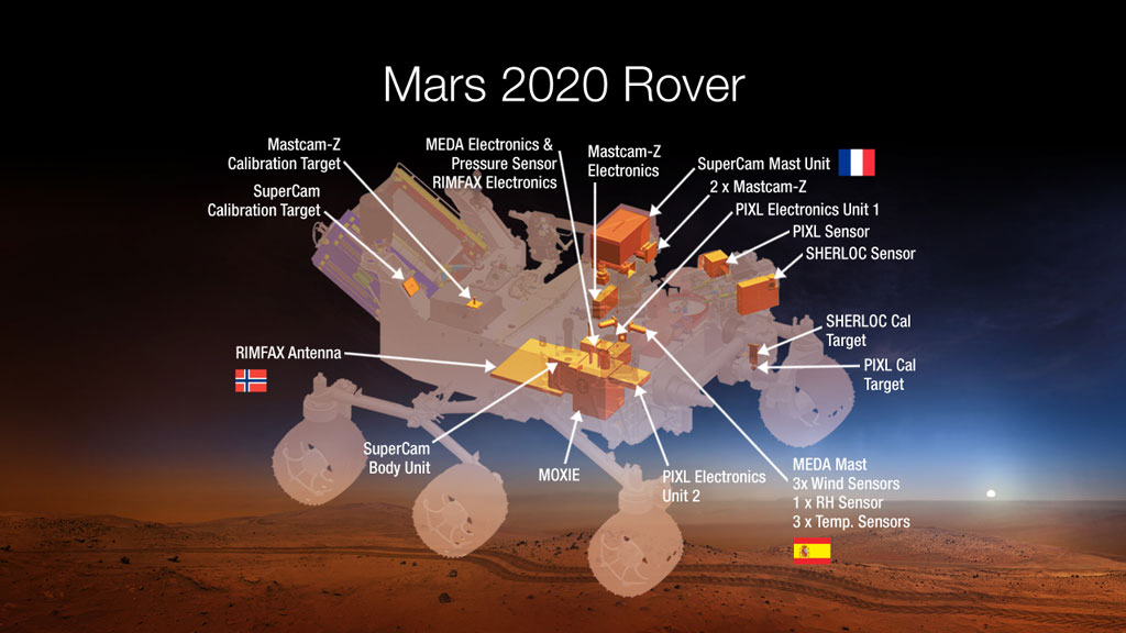 Illustration showing the suite of scientific instruments carried by the Mars 2020 rover.
