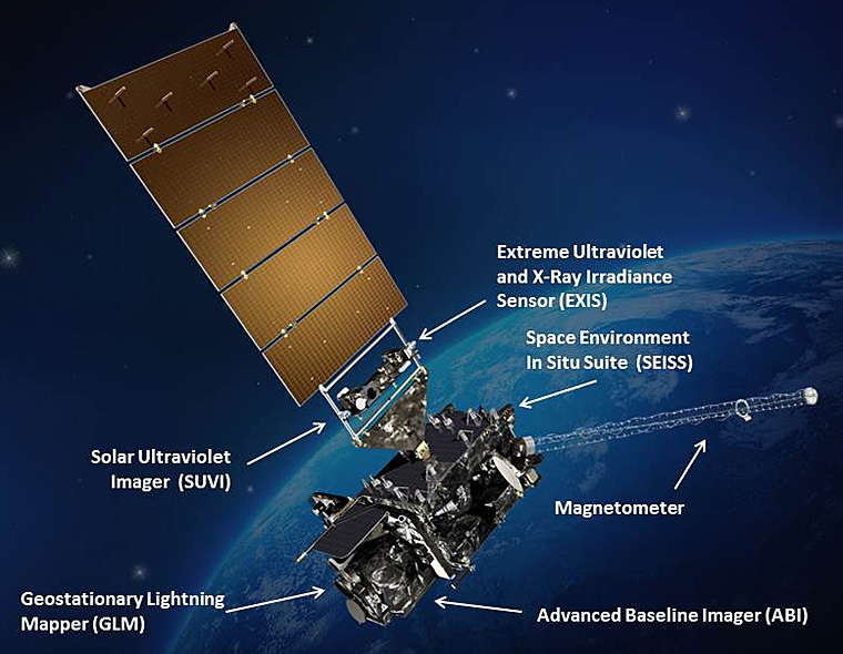 Artist's conception of the GOES-R spacecraft with the location of each instrument identified.