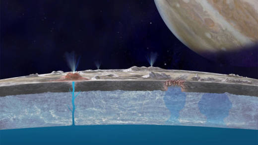 Cutaway illustration of Europa's icy crust layer floating atop its deep liquid water ocean, and spewing plumes of water vapor into space.