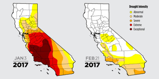Nature just slammed the brakes on Califoria's 5-year drought.