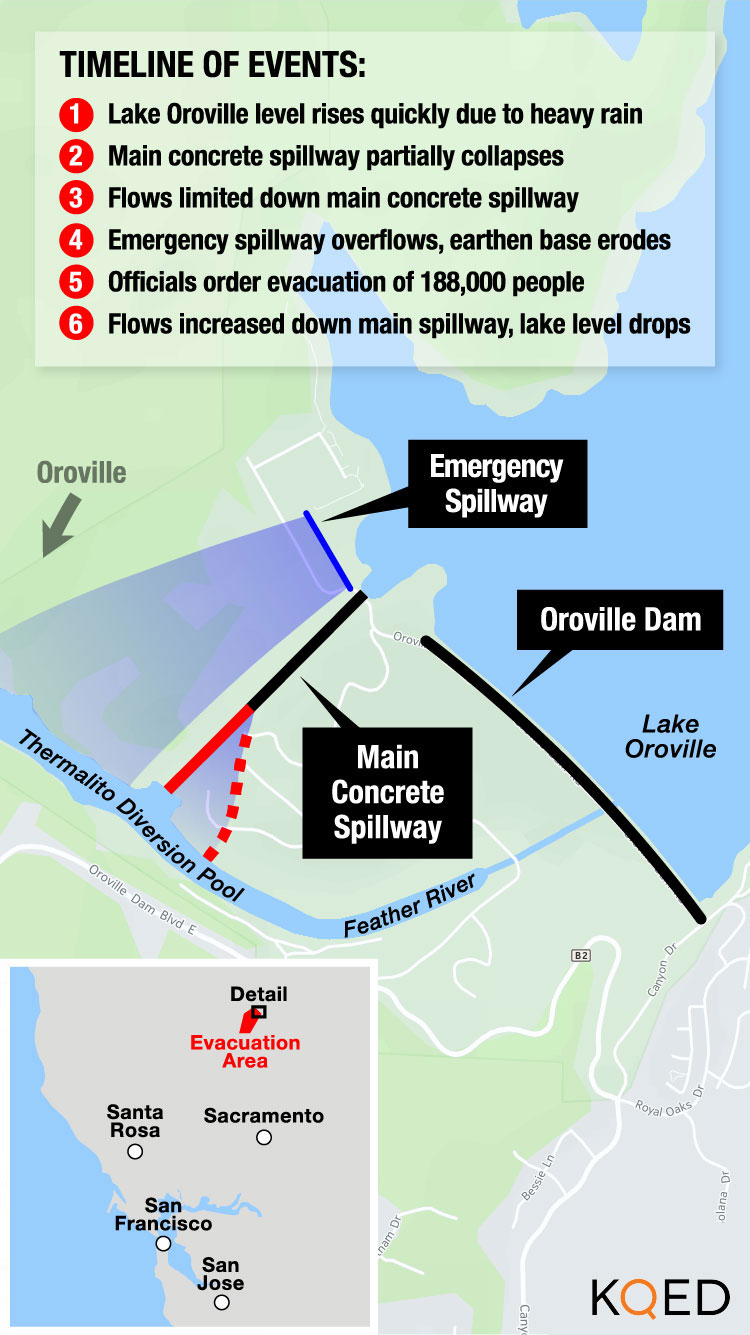 KQED_Oroville_Mobile