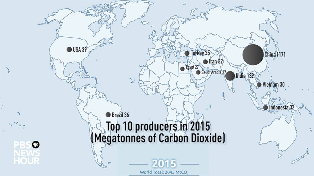 Top 10 producers of cement-related carbon dioxide emissions in 2015 (in megatonnes of CO2). China produced three times as much cement as the next nine top producers.