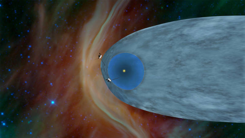 Illustration of the heliosphere--the region around our solar system under the influence by the solar wind--and its interaction with the environment of interstellar space.