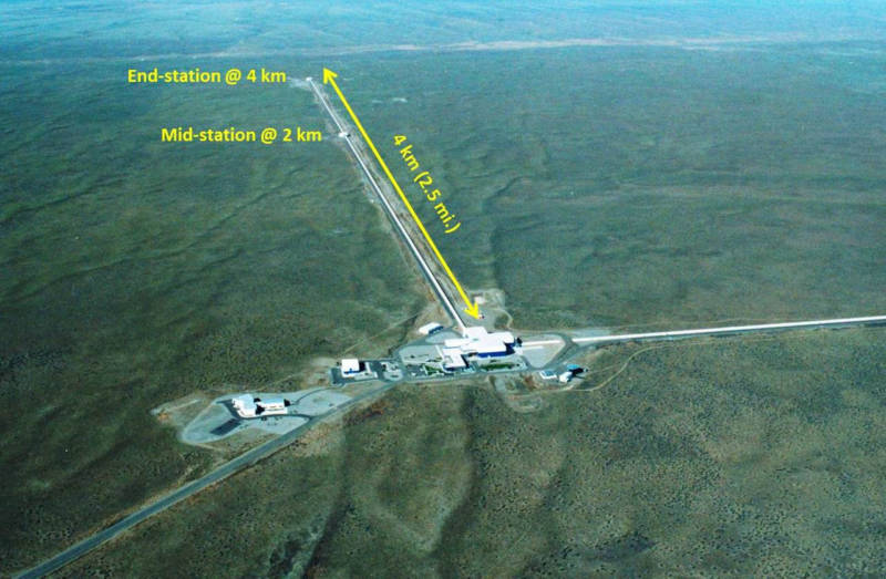 The LIGO interferometer installation at Hanford, Washington. The long line stretching into the distance is one of two, 4-kilometer tunnels through which the interferometer's laser beam travels. The second LIGO interferometer facility is located in Livingston, Louisiana.