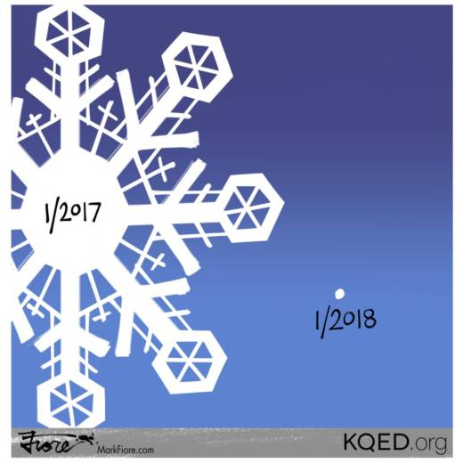 Cartoon snowflakes sized to compare last winter's and this winter's mountain snowpack.