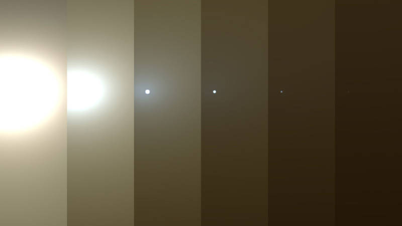 A simulation of the sun's brightness in Opportunity's skies as more dust fills the atmosphere above. The right-most frame corresponds to daylight conditions at the site of the Opportunity rover today.