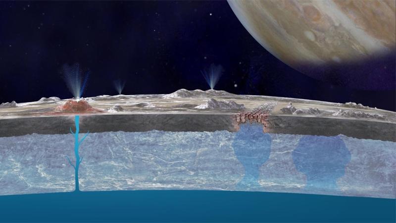 Resultado de imagen para Agua Lunar