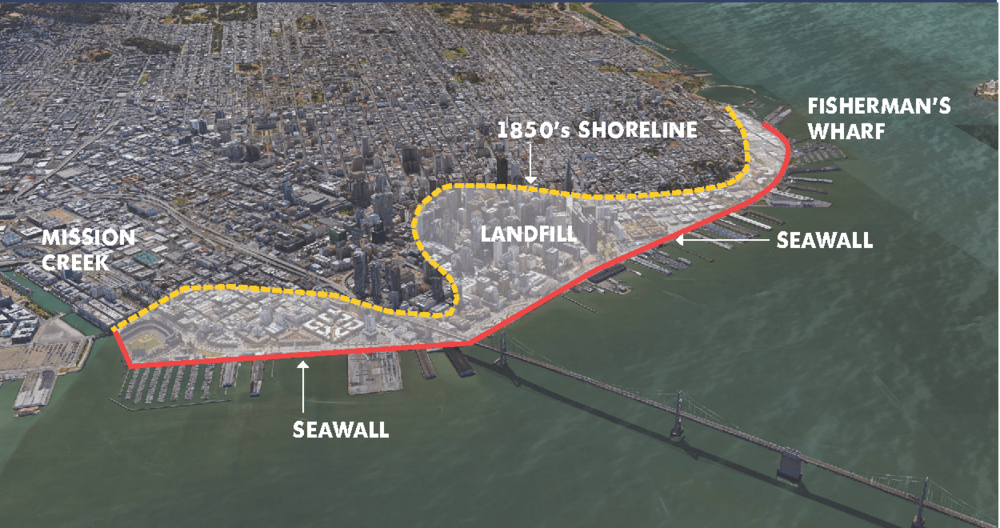 Diagram: SF waterfront changes