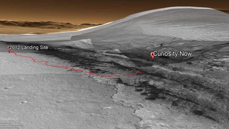 Google Earth image showing Curiosity's 2012 landing site and its present location in the Clay-Bearing Unit above Vera Rubin Ridge. The summit of Mount Sharp is at the upper right, and the distant rim of Gale Crater is shown in the background.