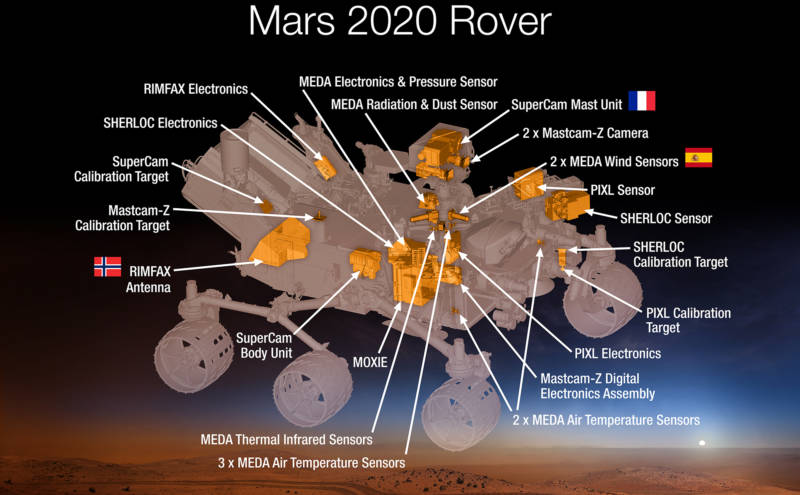 Diagram of Mars 2020's suite of instruments designed to look for the chemical residues of past Martian life, assess the climate, and investigate the geology at its landing site.