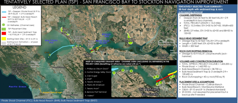 U S  Wants to Dredge San Francisco Bay to Aid Oil Shipping