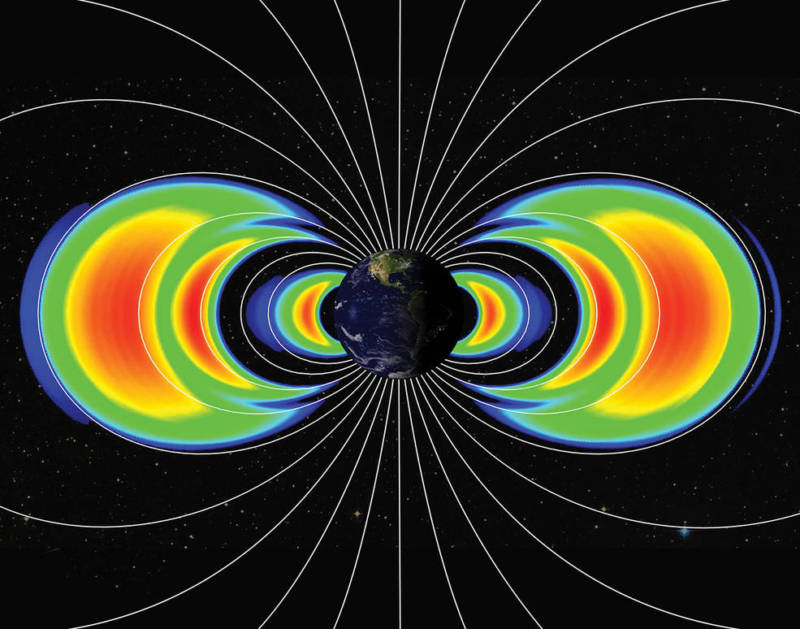 Diagram representing the zones of electrically charged particles trapped within Earth's magnetic field, called the Van Allen Radiation Belts.
