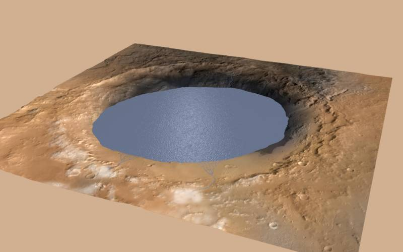 Simulation of what the ancient Gale Crater lake may have looked like during Mars' more Earthlike youth.