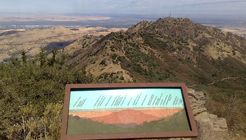 mount diablo sign