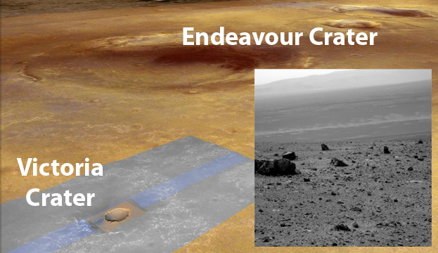 Opportunity's Three Year Trek-Victoria to Endeavour Crater