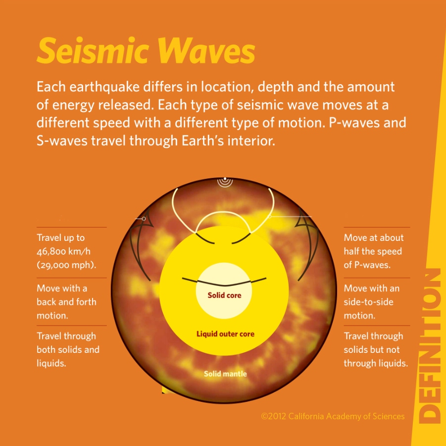 seismicwaves-web_copyright 2012