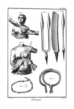 breast cancer surgery tools