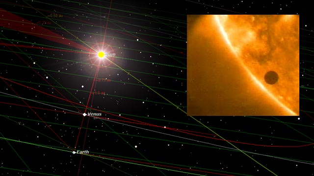The Transit of Venus. Diagram from Starry Night Pro. Image from NASA's TRACE spacecraft, 2004.
