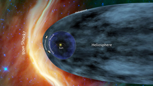 Voyager: Old Spacecraft, New Frontier?
