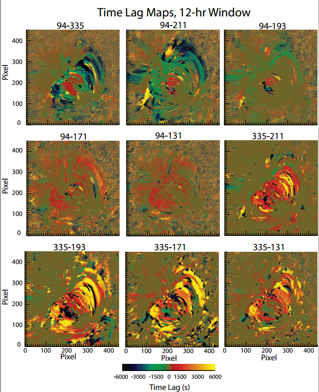 Solar visualizations, Figure 5A from Viall and Klimchuk 2012