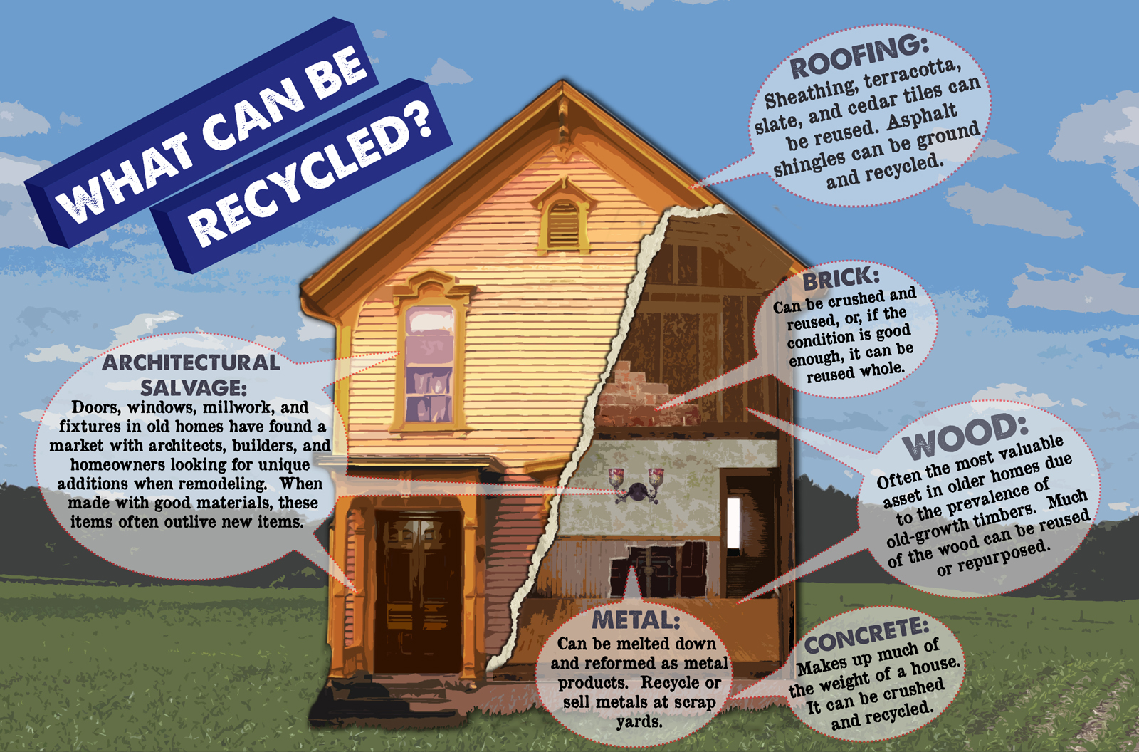 What parts of a house can be recycled?