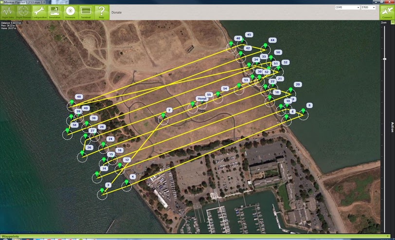 The Green Side Of Drones Science And Environmental Apps
