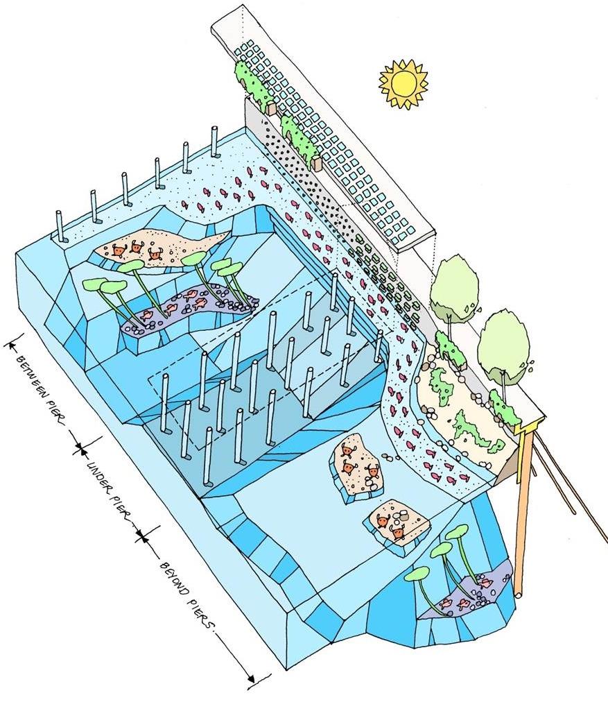 Habitat Bench (3)