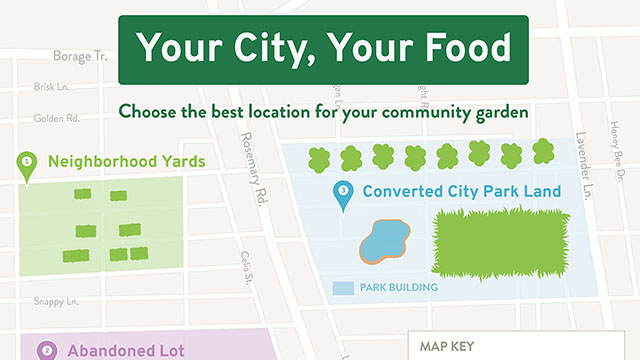 Your City, Your Food