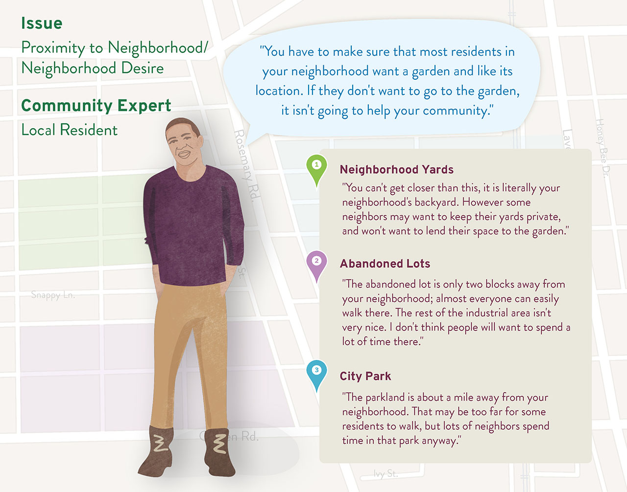 Community Expert Card: Local Resident