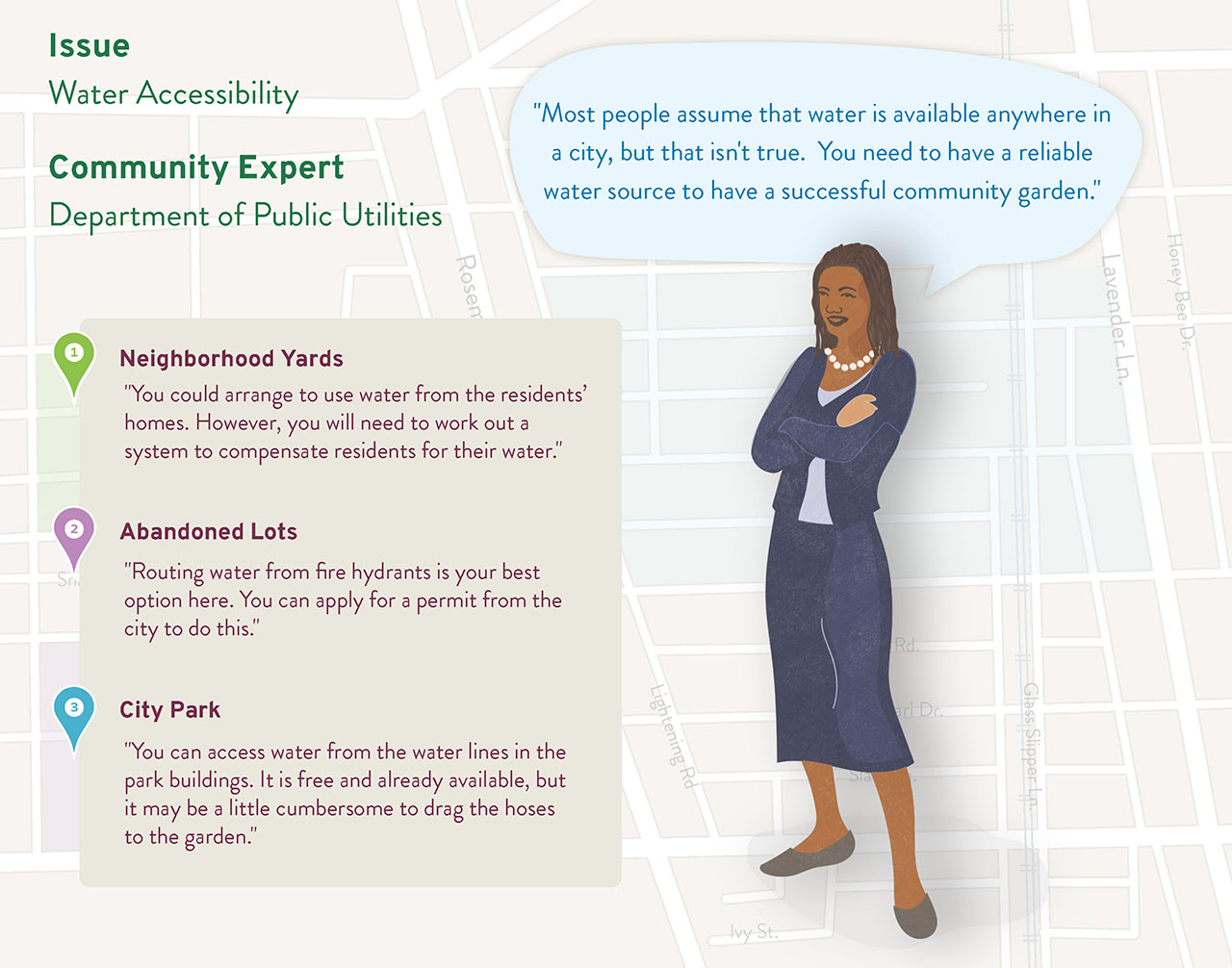 Community Expert Card: Department of Public Utilities