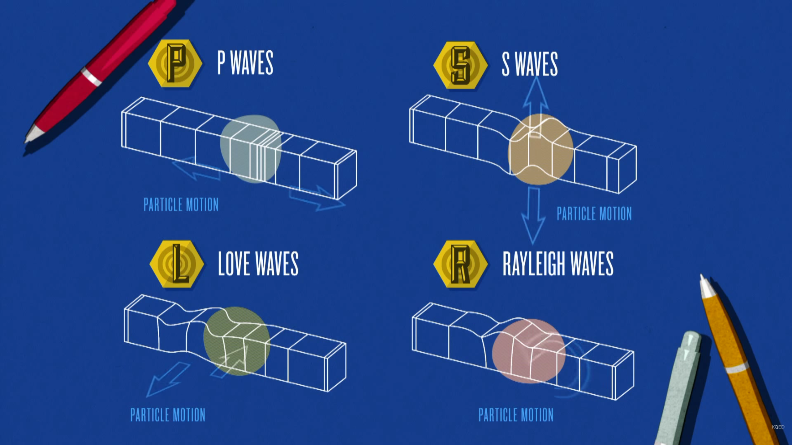 How Seismic Waves Cause Damage During an Earthquake | QUEST