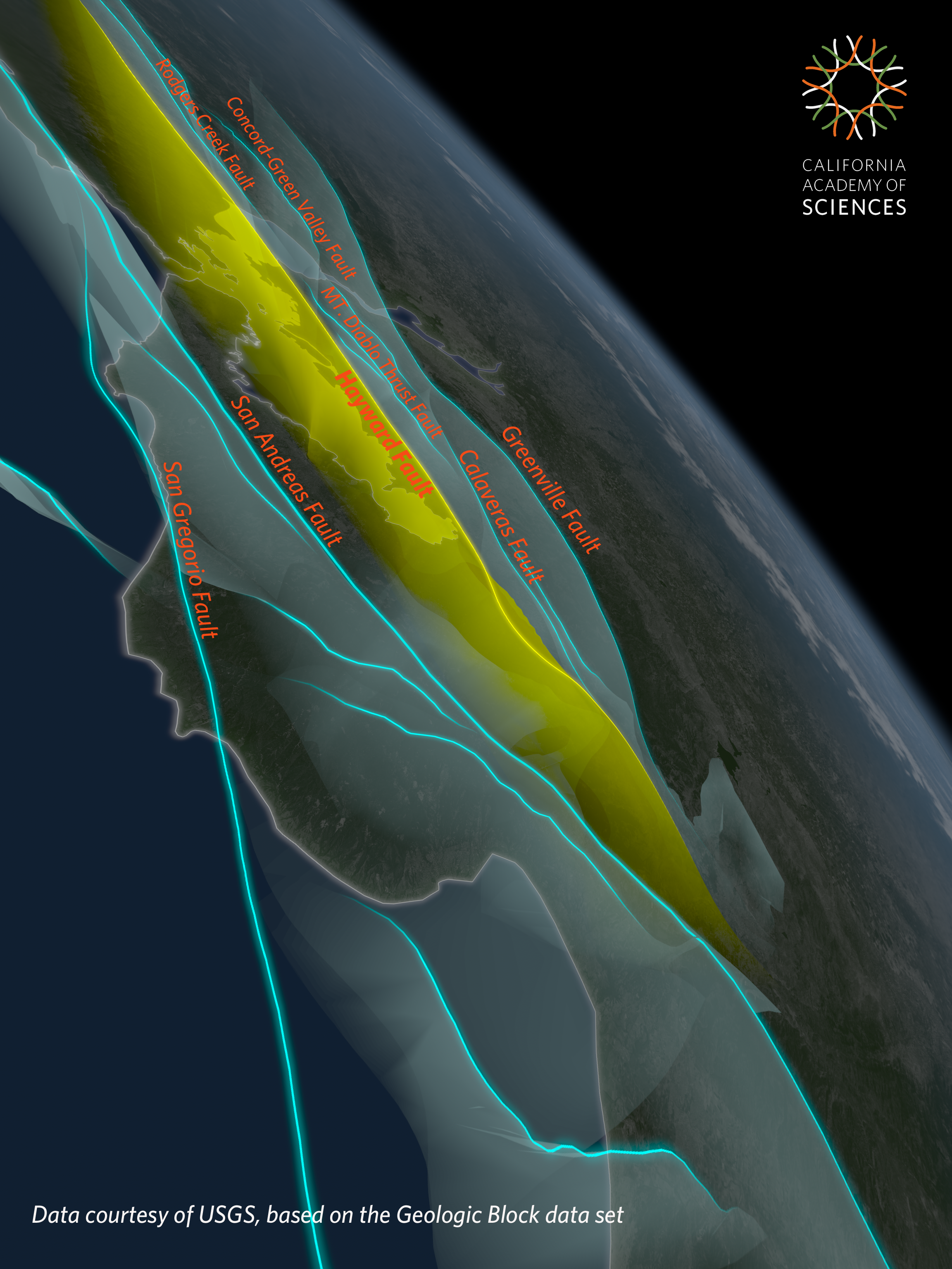 major Bay Area Faults