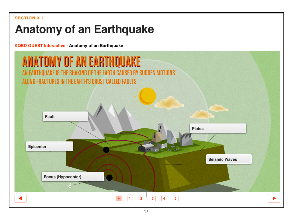 Chapter 31 Anatomy Of An Earthquake Kqeds Pressroom About Kqed